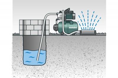 Гидрофор Metabo HWW 4000/25 G (Насос для домашнего водоснабжения)