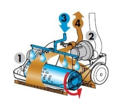 Поломоечная машина Lavor CRYSTAL CLEAN